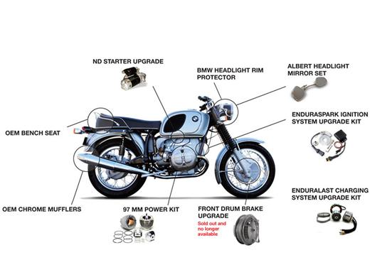 Max Bmw Motorcycles  5 Revive